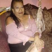 mariah727's profile photo