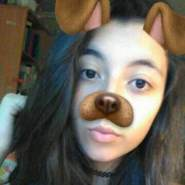 lorenac661017's profile photo