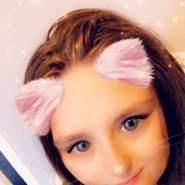 honey7668's profile photo