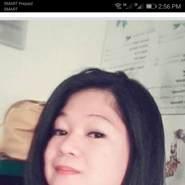 gemmag322987's profile photo