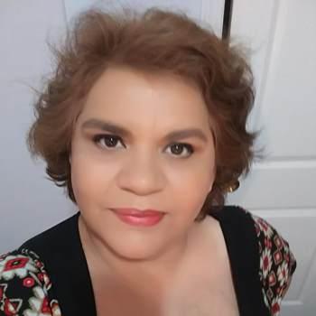 angelicaely52_Nebraska_Single_Female