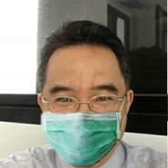 chaocheung's profile photo