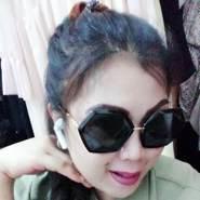 jodohakandatangt's profile photo