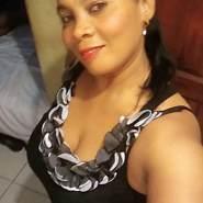 sagrarios970901's profile photo