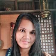 necie26's profile photo