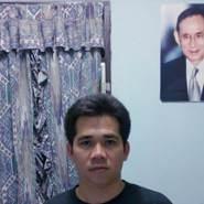 kwuanchaithachang's profile photo