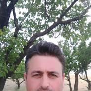 Neco2961's profile photo