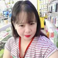 sherrylm33935's profile photo