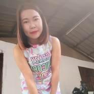 wachareew2's profile photo