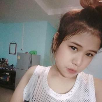 mook843_Saraburi_Độc thân_Nữ
