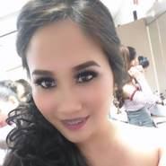 kwanw08's profile photo