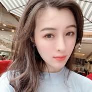 likelya's profile photo