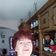 Mirryq9r9's profile photo