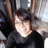 mabelv21817's profile photo