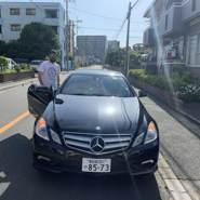 TokyoFeri's profile photo