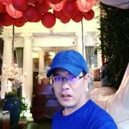 lamh391696's profile photo