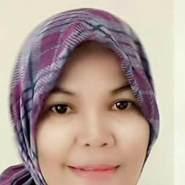 andir401647's profile photo