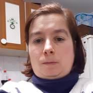 agneso250769's profile photo