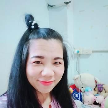 boonsritac_Chiang Mai_Độc thân_Nữ