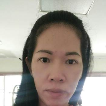 userexsoj56839_Krung Thep Maha Nakhon_Độc thân_Nữ