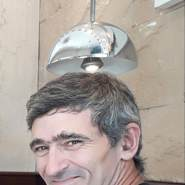 ricardomizaelcastill's profile photo