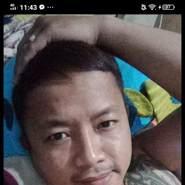 radiea's profile photo