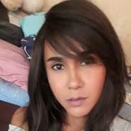 niwatt9's profile photo