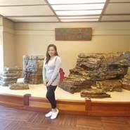 leonisias324678's profile photo