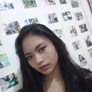 hynahc's profile photo
