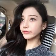 userzmj904's profile photo
