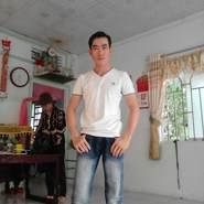 hungn505323's profile photo
