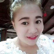 konk412's profile photo