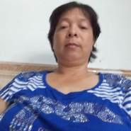 huongl643811's profile photo