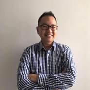 wung621's profile photo