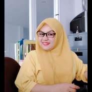 ariatia641790's profile photo