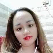 haduong201's profile photo
