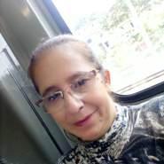 senaidagiraldo's profile photo