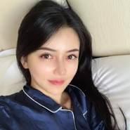 anna202088's profile photo