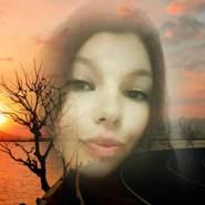 taisp12's profile photo