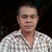 khanthic's profile photo