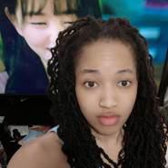 kandab871542's profile photo