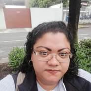 arcelyrm's profile photo