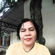 titina725780's profile photo