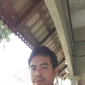 abdunlohs_Pattani_Độc thân_Nam