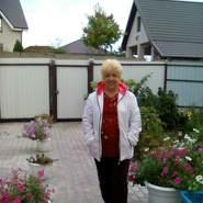 belaevaelena839's profile photo