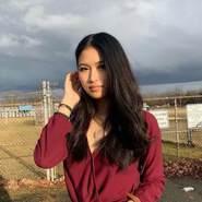 mandukim's profile photo