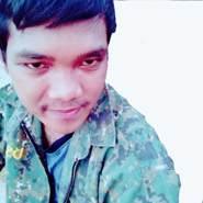 Lovenjj's profile photo