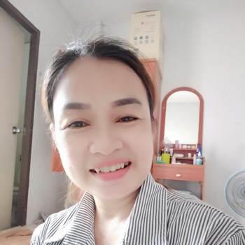 nattad151973_Krung Thep Maha Nakhon_Độc thân_Nữ