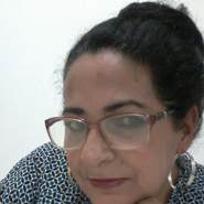ivonnetenardes's profile photo