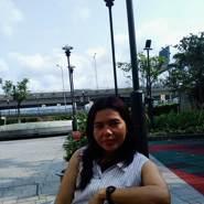 yantil258663's profile photo